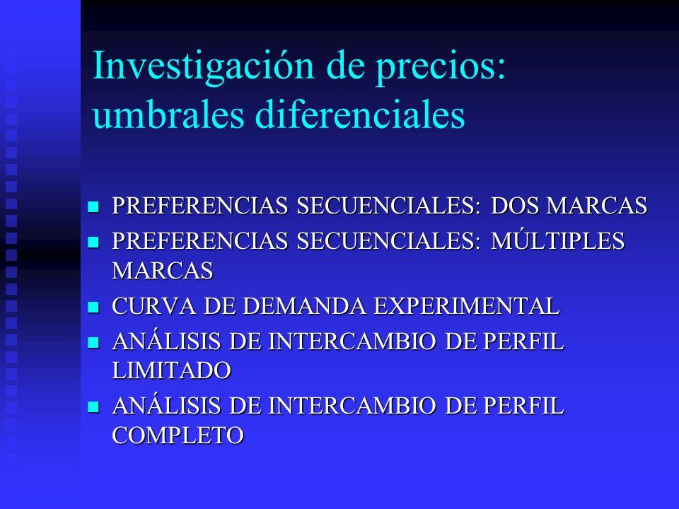 Investigación de precios: umbrales diferenciales PREFERENCIAS SECUENCIALES: DOS MARCAS PREFERENCIAS SECUENCIALES: DOS MARCAS PREFERENCIAS SECUENCIALES