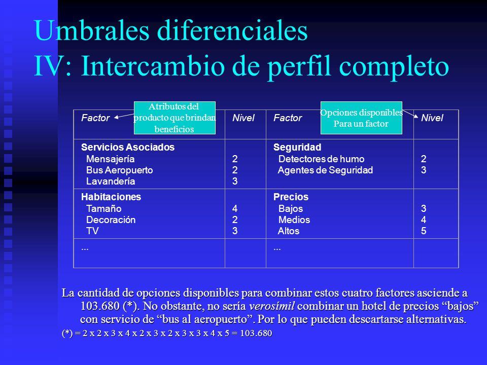 Umbrales diferenciales IV: Intercambio de perfil completo FactorNivelFactorNivel Servicios Asociados Mensajería Bus Aeropuerto Lavandería 223 223 Segu