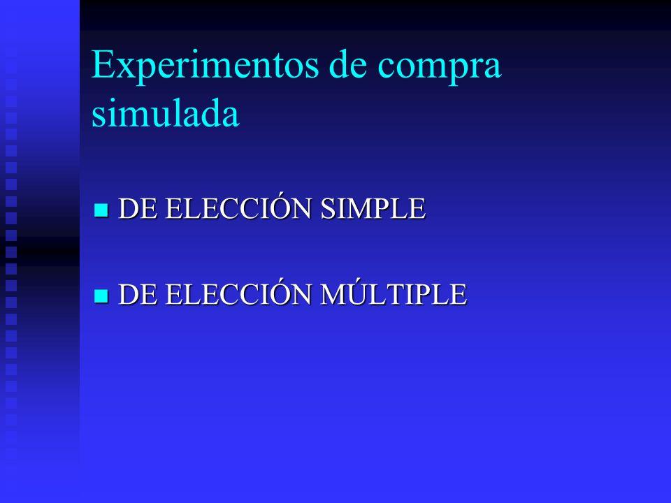 Experimentos de compra simulada DE ELECCIÓN SIMPLE DE ELECCIÓN SIMPLE DE ELECCIÓN MÚLTIPLE DE ELECCIÓN MÚLTIPLE