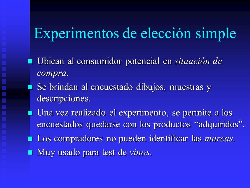 Experimentos de elección simple Ubican al consumidor potencial en situación de compra. Ubican al consumidor potencial en situación de compra. Se brind