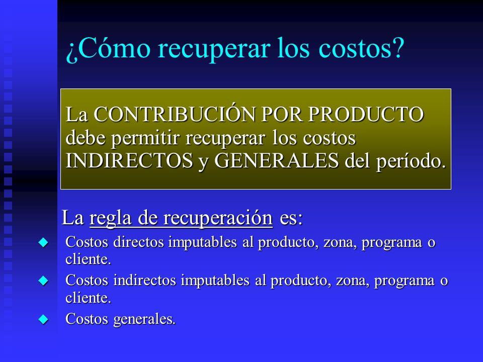 La CONTRIBUCIÓN POR PRODUCTO debe permitir recuperar los costos INDIRECTOS y GENERALES del período. La regla de recuperación es: Costos directos imput