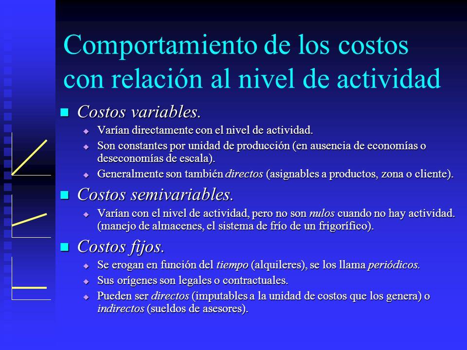 Comportamiento de los costos con relación al nivel de actividad Costos variables. Costos variables. Varían directamente con el nivel de actividad. Var