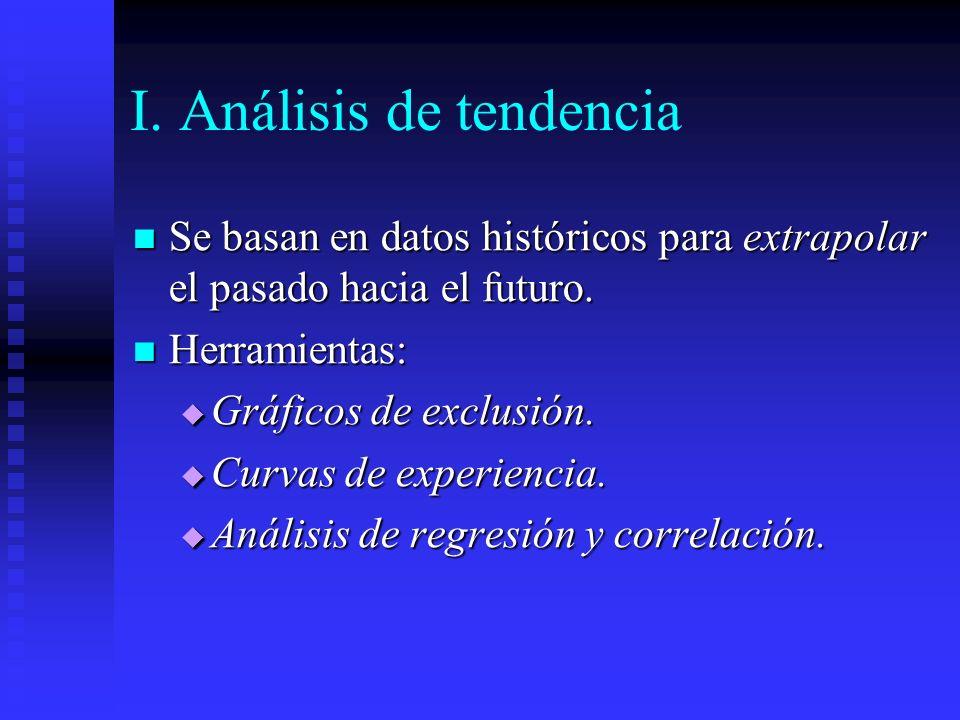 I. Análisis de tendencia Se basan en datos históricos para extrapolar el pasado hacia el futuro. Se basan en datos históricos para extrapolar el pasad