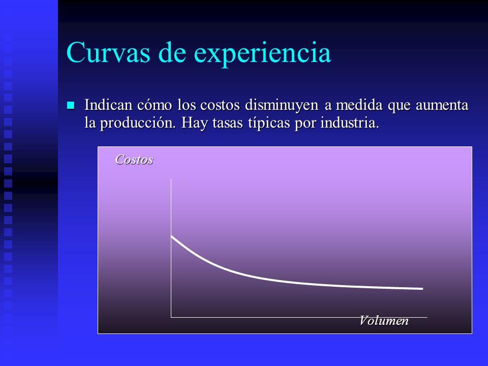 Indican cómo los costos disminuyen a medida que aumenta la producción. Hay tasas típicas por industria. Indican cómo los costos disminuyen a medida qu