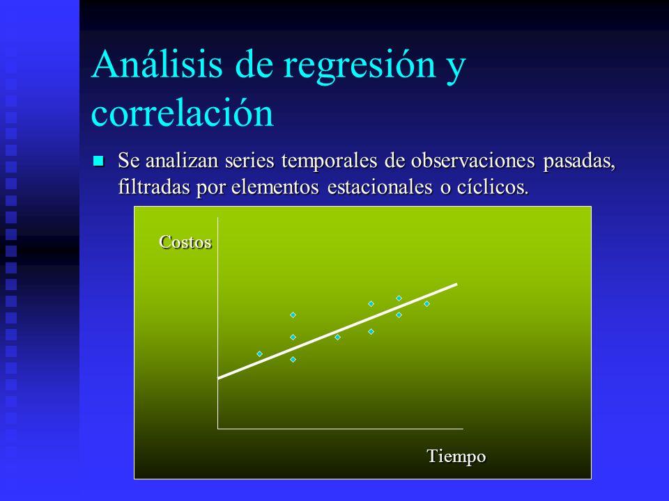 Análisis de regresión y correlación Se analizan series temporales de observaciones pasadas, filtradas por elementos estacionales o cíclicos. Se analiz