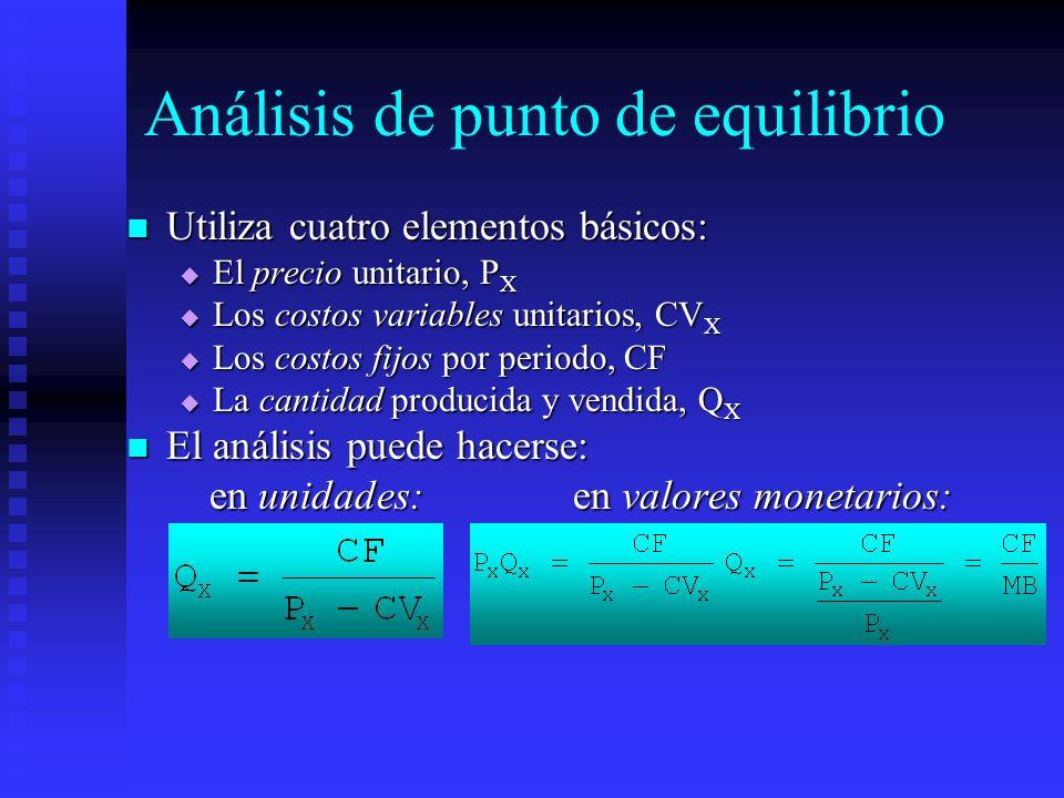 Análisis de punto de equilibrio Utiliza cuatro elementos básicos: Utiliza cuatro elementos básicos: El precio unitario, P X El precio unitario, P X Lo