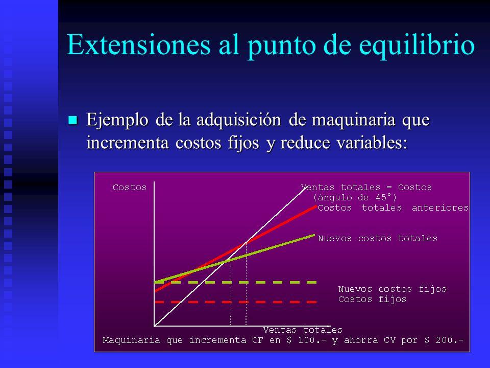 Extensiones al punto de equilibrio Ejemplo de la adquisición de maquinaria que incrementa costos fijos y reduce variables: Ejemplo de la adquisición d