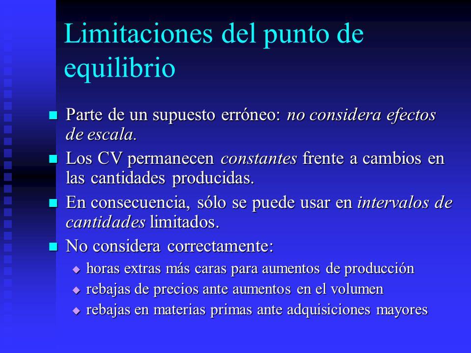 Limitaciones del punto de equilibrio Parte de un supuesto erróneo: no considera efectos de escala. Parte de un supuesto erróneo: no considera efectos