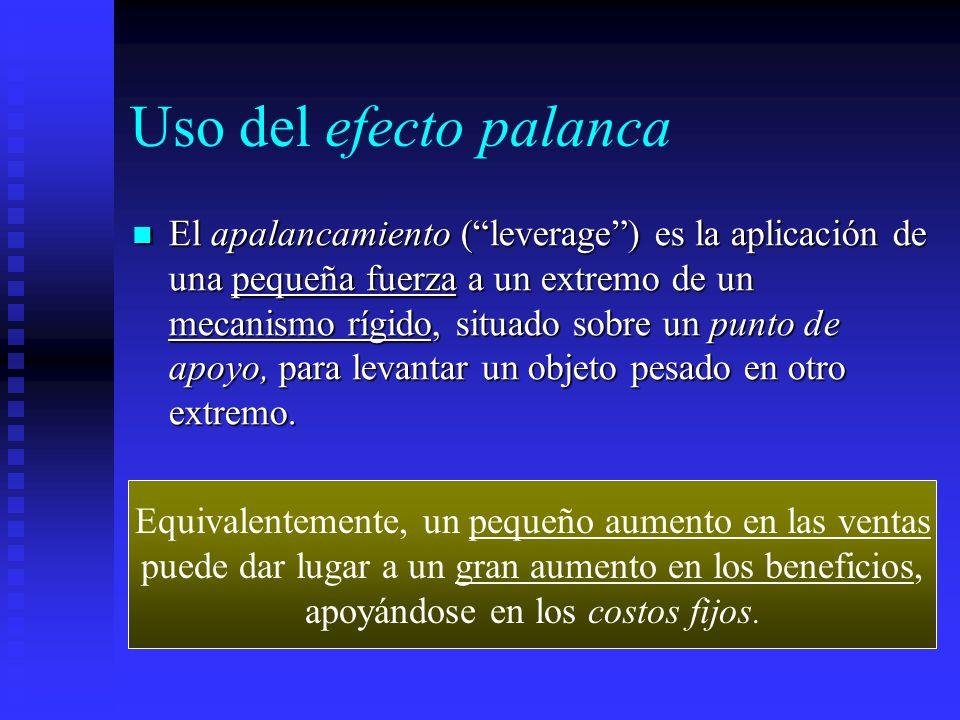 Uso del efecto palanca El apalancamiento (leverage) es la aplicación de una pequeña fuerza a un extremo de un mecanismo rígido, situado sobre un punto
