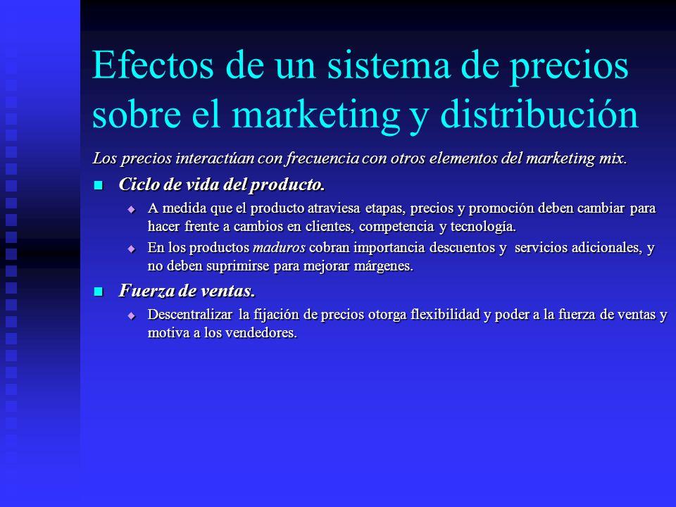 Efectos de un sistema de precios sobre el marketing y distribución Los precios interactúan con frecuencia con otros elementos del marketing mix. Ciclo