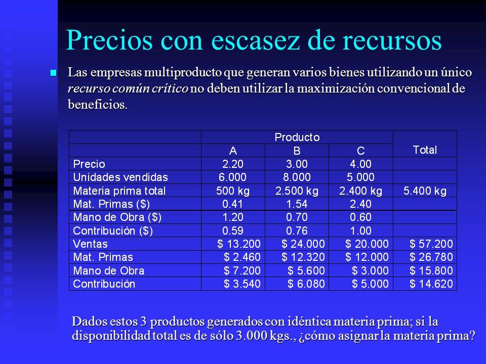 Precios con escasez de recursos Las empresas multiproducto que generan varios bienes utilizando un único recurso común crítico no deben utilizar la ma