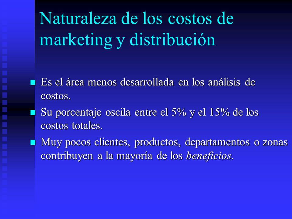Naturaleza de los costos de marketing y distribución Es el área menos desarrollada en los análisis de costos. Es el área menos desarrollada en los aná