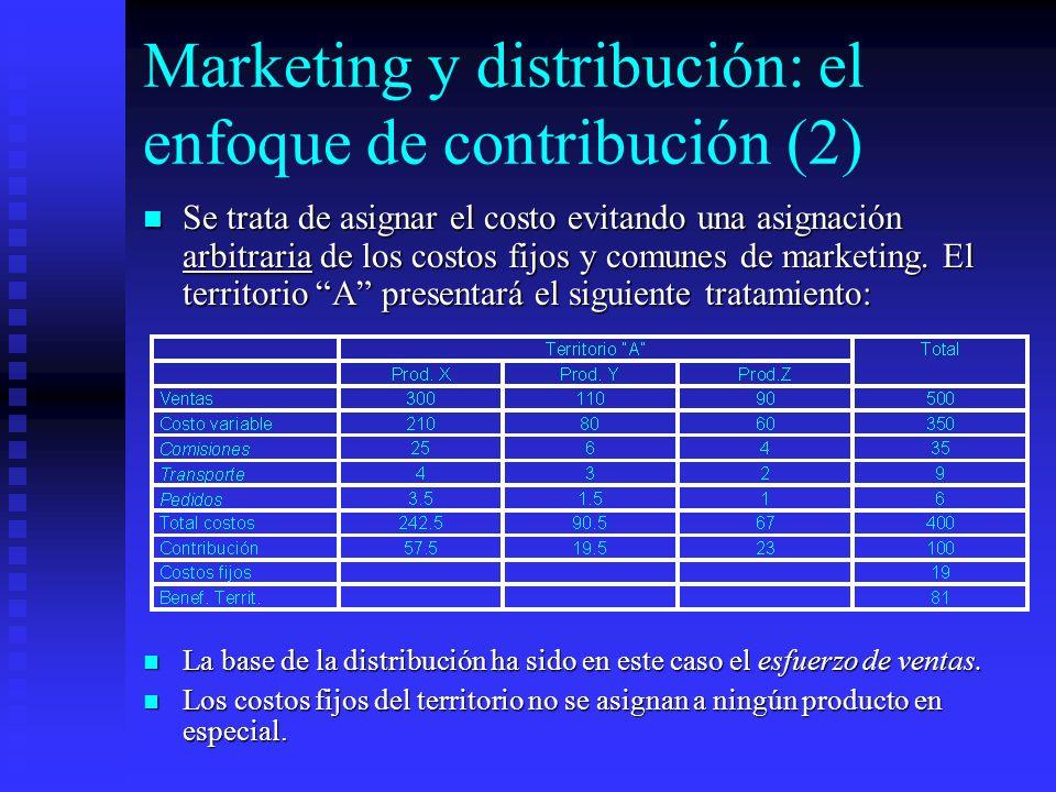 Marketing y distribución: el enfoque de contribución (2) Se trata de asignar el costo evitando una asignación arbitraria de los costos fijos y comunes