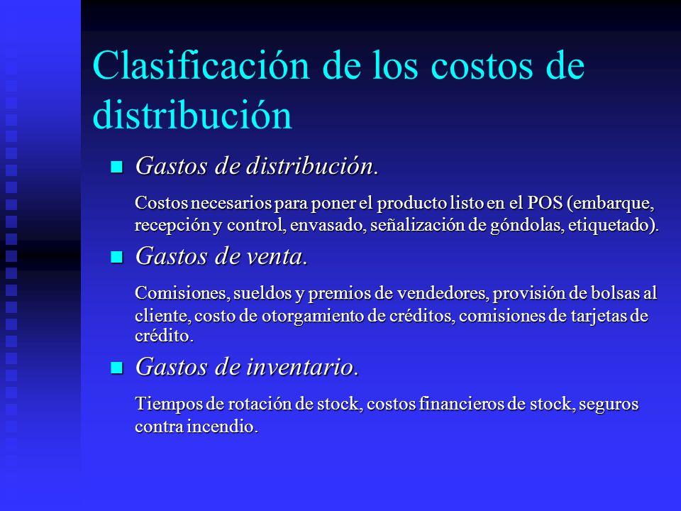 Clasificación de los costos de distribución Gastos de distribución. Gastos de distribución. Costos necesarios para poner el producto listo en el POS (
