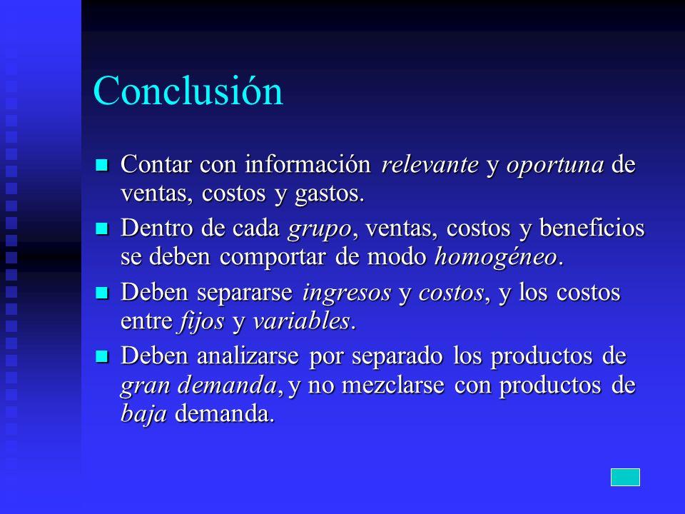 Conclusión Contar con información relevante y oportuna de ventas, costos y gastos. Contar con información relevante y oportuna de ventas, costos y gas