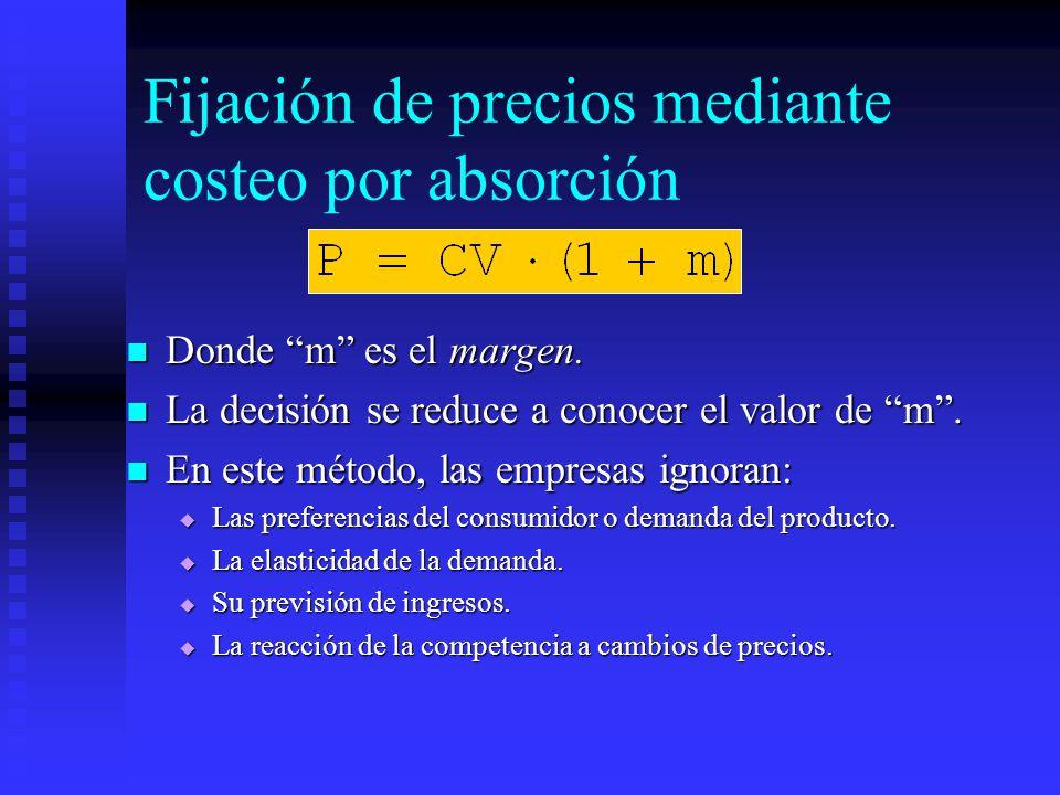 Fijación de precios mediante costeo por absorción Donde m es el margen. Donde m es el margen. La decisión se reduce a conocer el valor de m. La decisi