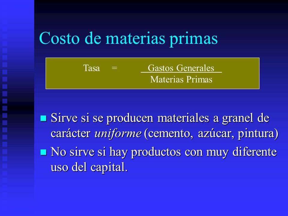 Costo de materias primas Sirve si se producen materiales a granel de carácter uniforme (cemento, azúcar, pintura) Sirve si se producen materiales a gr