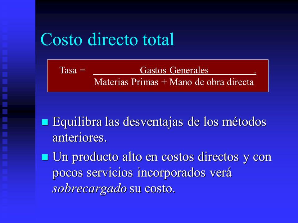 Costo directo total Equilibra las desventajas de los métodos anteriores. Equilibra las desventajas de los métodos anteriores. Un producto alto en cost