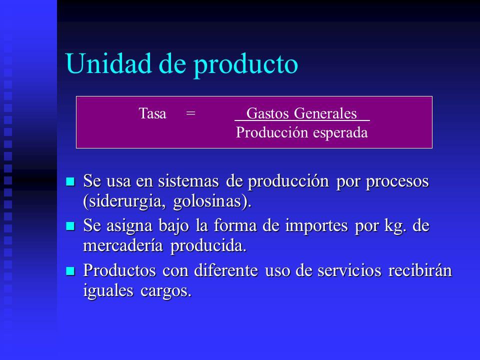 Unidad de producto Se usa en sistemas de producción por procesos (siderurgia, golosinas). Se usa en sistemas de producción por procesos (siderurgia, g