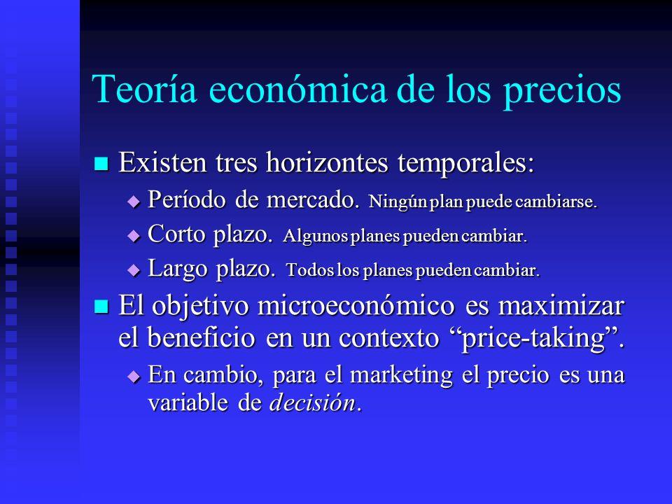 Teoría económica de los precios Existen tres horizontes temporales: Existen tres horizontes temporales: Período de mercado. Ningún plan puede cambiars