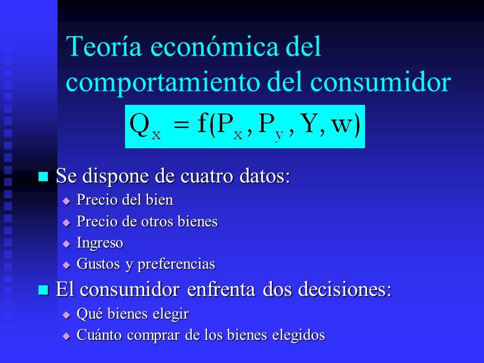 Teoría económica del comportamiento del consumidor Se dispone de cuatro datos: Se dispone de cuatro datos: Precio del bien Precio del bien Precio de o