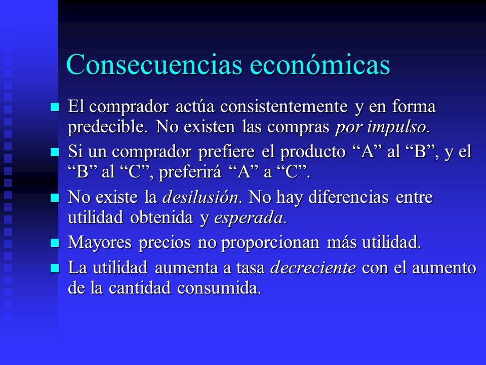 Consecuencias económicas El comprador actúa consistentemente y en forma predecible. No existen las compras por impulso. El comprador actúa consistente