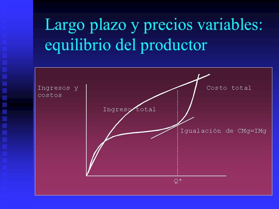 Largo plazo y precios variables: equilibrio del productor