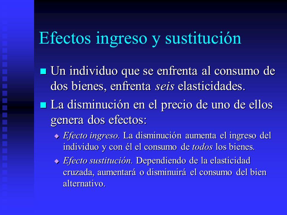 Efectos ingreso y sustitución Un individuo que se enfrenta al consumo de dos bienes, enfrenta seis elasticidades. Un individuo que se enfrenta al cons