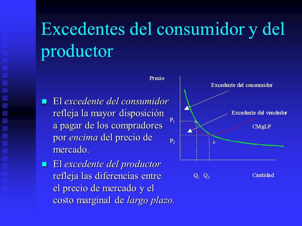 Excedentes del consumidor y del productor El excedente del consumidor refleja la mayor disposición a pagar de los compradores por encima del precio de