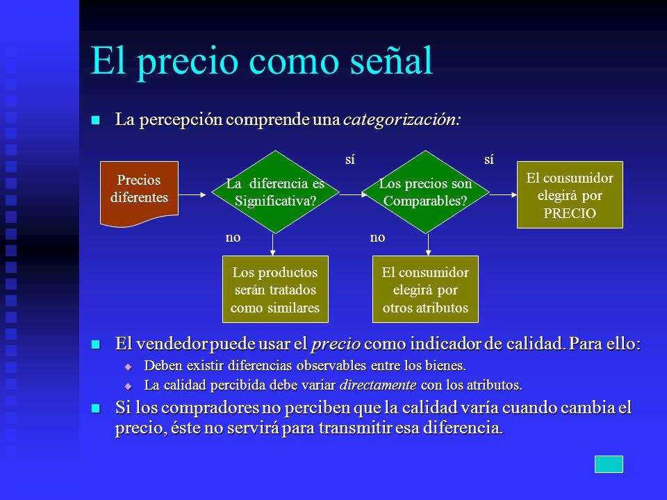 La percepción comprende una categorización: La percepción comprende una categorización: El vendedor puede usar el precio como indicador de calidad. Pa