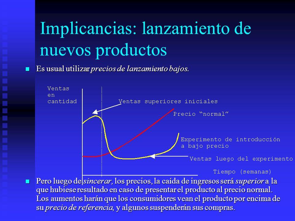 Implicancias: lanzamiento de nuevos productos Es usual utilizar precios de lanzamiento bajos. Es usual utilizar precios de lanzamiento bajos. Pero lue