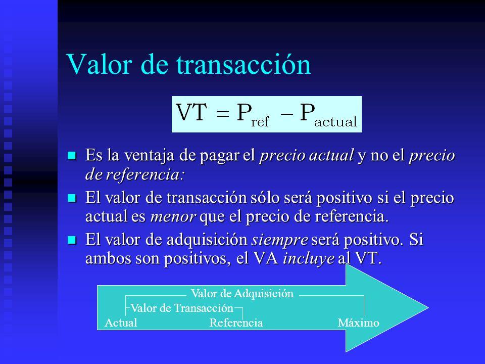 Valor de Adquisición Valor de Transacción Actual Referencia Máximo Valor de transacción Es la ventaja de pagar el precio actual y no el precio de refe