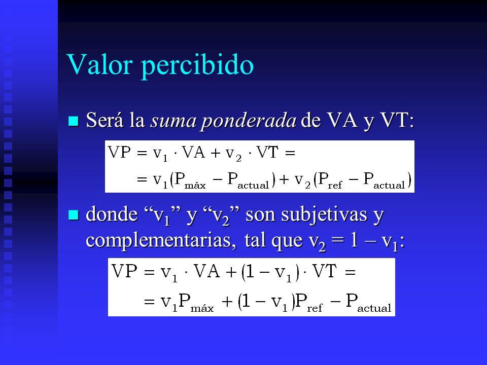 Valor percibido Será la suma ponderada de VA y VT: Será la suma ponderada de VA y VT: donde v 1 y v 2 son subjetivas y complementarias, tal que v 2 =