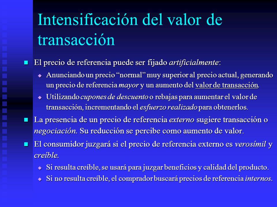 Intensificación del valor de transacción El precio de referencia puede ser fijado artificialmente: El precio de referencia puede ser fijado artificial