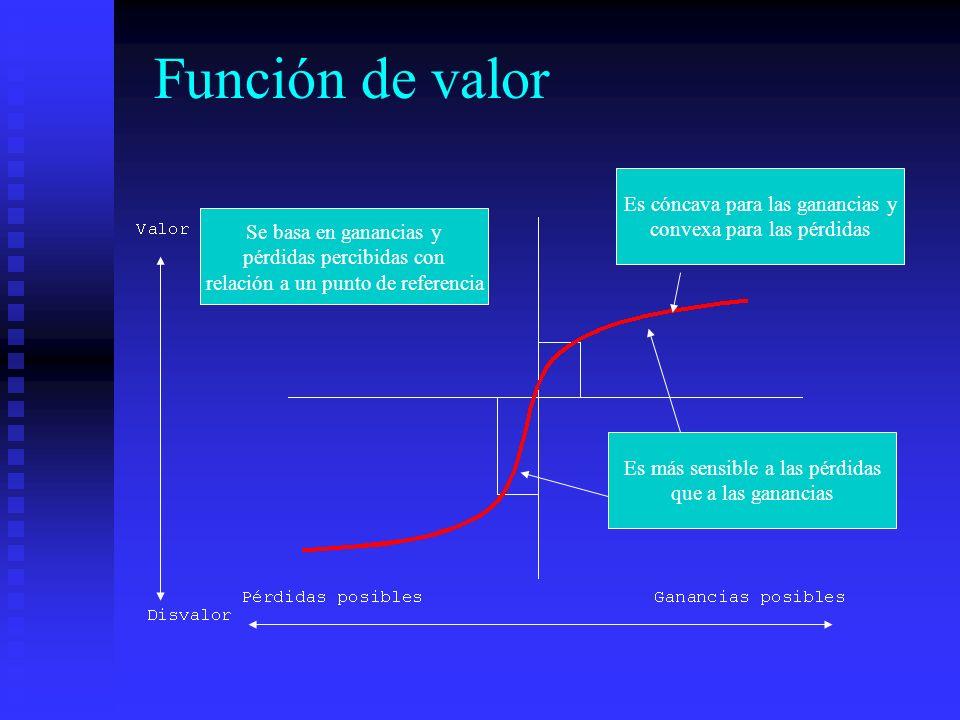 Función de valor Se basa en ganancias y pérdidas percibidas con relación a un punto de referencia Es cóncava para las ganancias y convexa para las pér