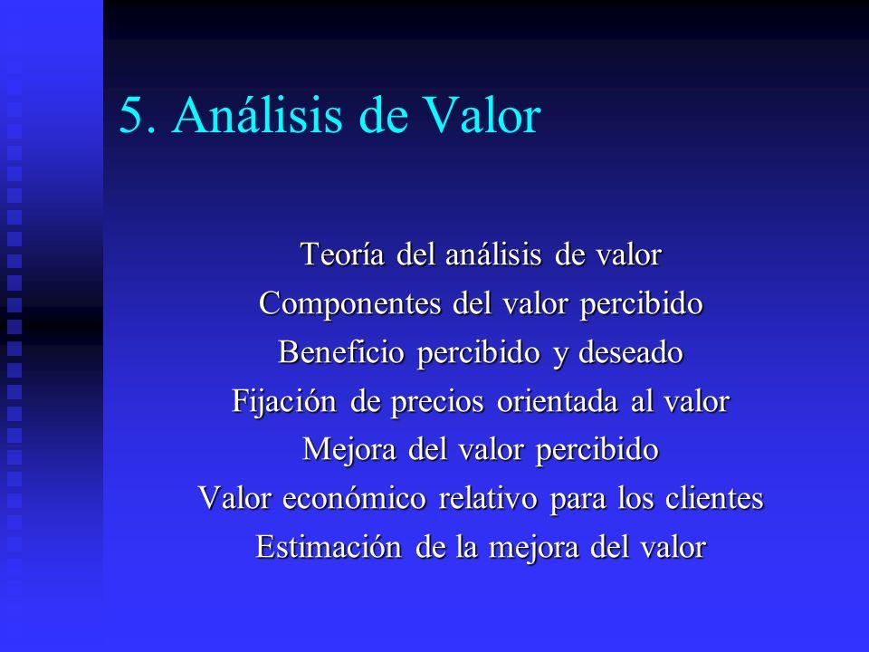 5. Análisis de Valor Teoría del análisis de valor Componentes del valor percibido Beneficio percibido y deseado Fijación de precios orientada al valor