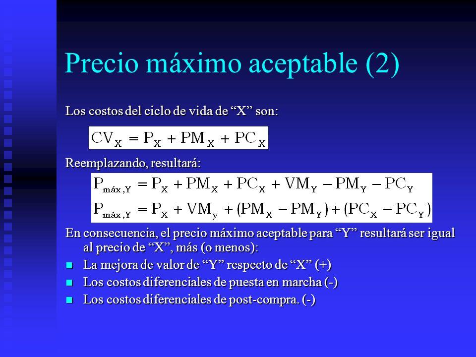 Precio máximo aceptable (2) Los costos del ciclo de vida de X son: Reemplazando, resultará: En consecuencia, el precio máximo aceptable para Y resulta