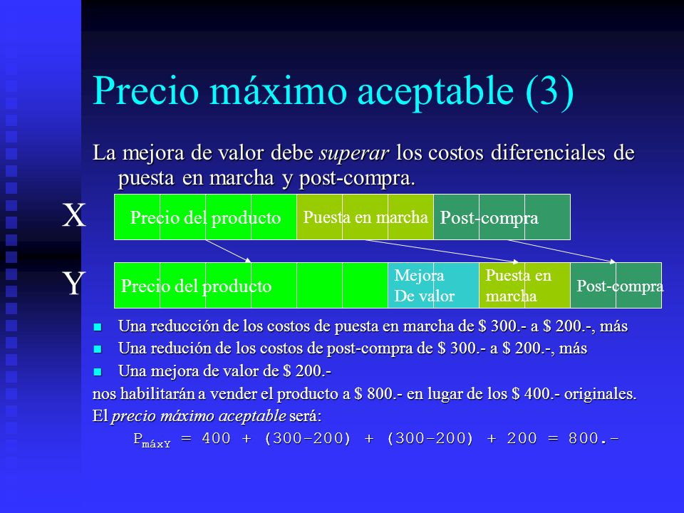 Precio máximo aceptable (3) La mejora de valor debe superar los costos diferenciales de puesta en marcha y post-compra. Una reducción de los costos de