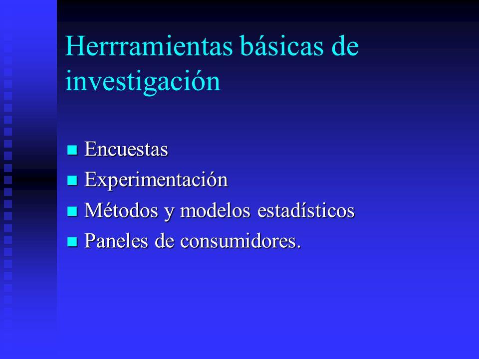 Herrramientas básicas de investigación Encuestas Encuestas Experimentación Experimentación Métodos y modelos estadísticos Métodos y modelos estadístic