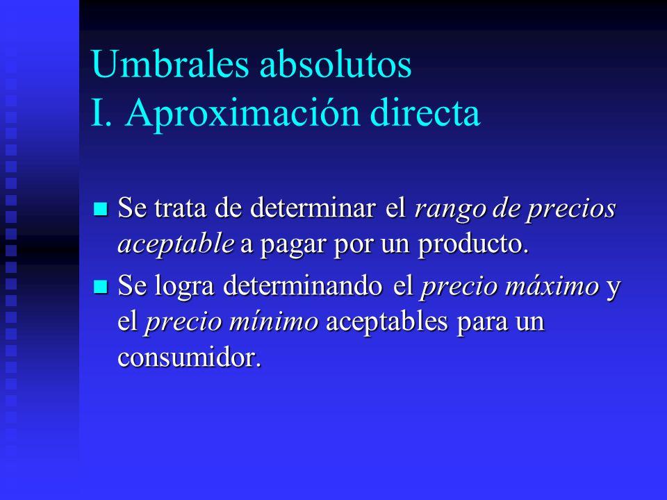 Umbrales absolutos I. Aproximación directa Se trata de determinar el rango de precios aceptable a pagar por un producto. Se trata de determinar el ran