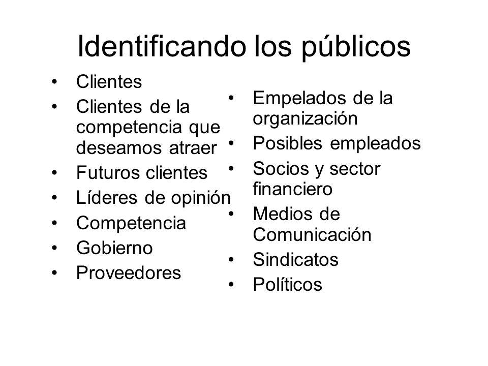 Identificando los públicos Clientes Clientes de la competencia que deseamos atraer Futuros clientes Líderes de opinión Competencia Gobierno Proveedore