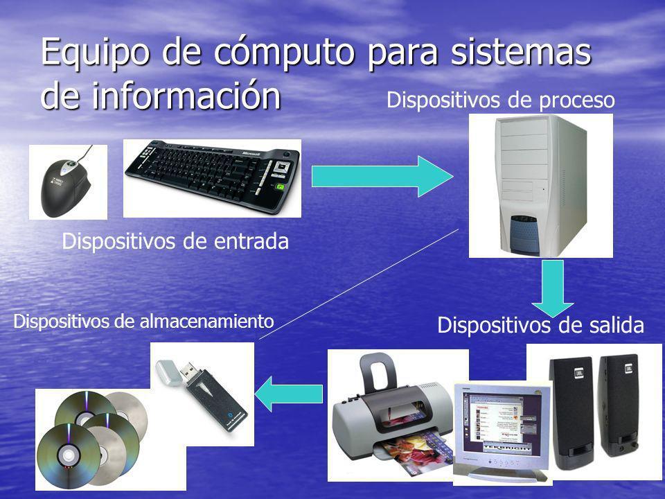 Equipo de cómputo para sistemas de información Dispositivos de entrada Dispositivos de proceso Dispositivos de salida Dispositivos de almacenamiento