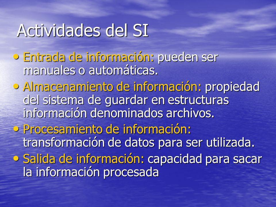 Actividades del SI Entrada de información: pueden ser manuales o automáticas. Entrada de información: pueden ser manuales o automáticas. Almacenamient