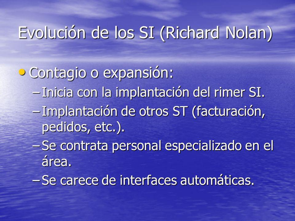 Evolución de los SI (Richard Nolan) Contagio o expansión: Contagio o expansión: –Inicia con la implantación del rimer SI. –Implantación de otros ST (f