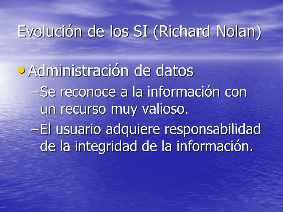 Evolución de los SI (Richard Nolan) Administración de datos Administración de datos –Se reconoce a la información con un recurso muy valioso. –El usua