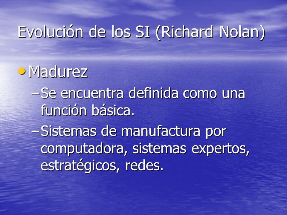 Evolución de los SI (Richard Nolan) Madurez Madurez –Se encuentra definida como una función básica. –Sistemas de manufactura por computadora, sistemas