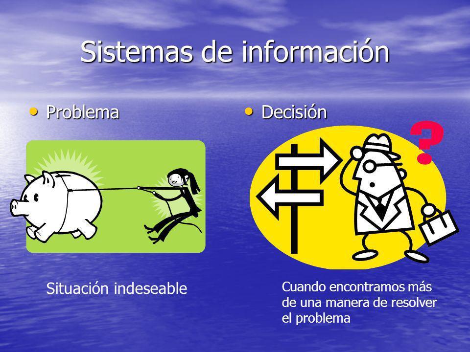 Sistemas de información Problema Problema Decisión Decisión Situación indeseable Cuando encontramos más de una manera de resolver el problema