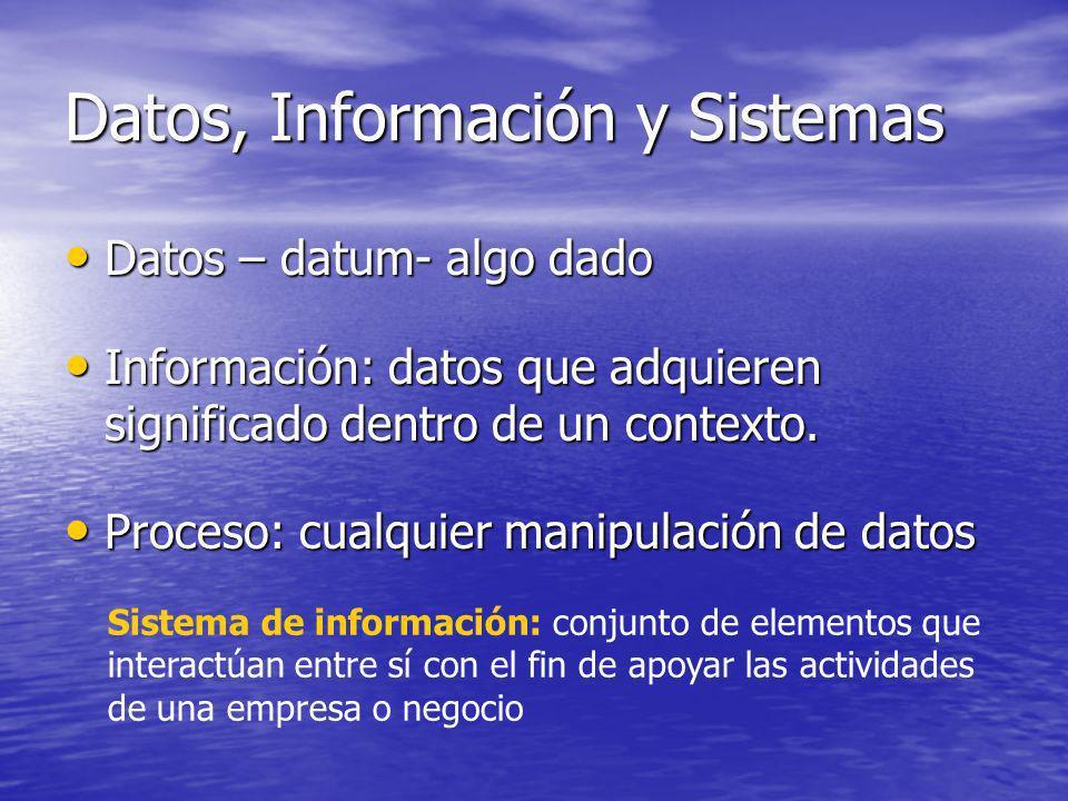 Actividades que realiza un SI Entradas Entradas –Datos generales del cliente.