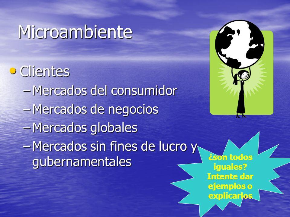 Microambiente Clientes Clientes –Mercados del consumidor –Mercados de negocios –Mercados globales –Mercados sin fines de lucro y gubernamentales ¿son