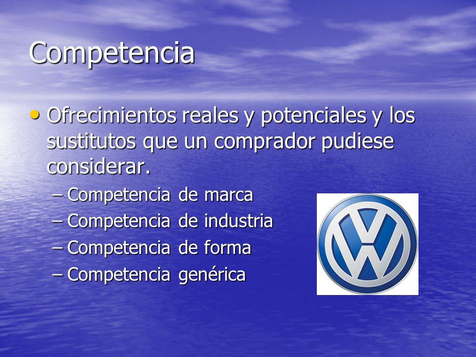 Competencia Ofrecimientos reales y potenciales y los sustitutos que un comprador pudiese considerar. Ofrecimientos reales y potenciales y los sustitut